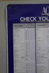 GoodYear Aquatred Pressures Check Tin Sign